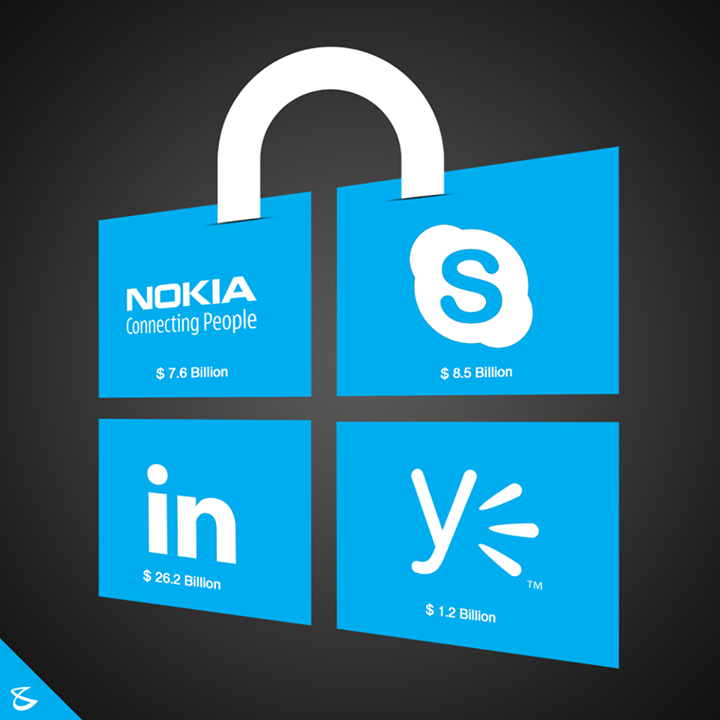 :: Shop it Like Microsoft ::  #Acquisition #Business #Microsoft #LinkedIn #SiliconValley #CompuBrain