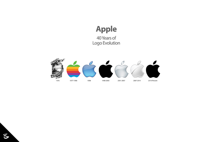 Evolution of the Apple Inc. logo!   #LogoEvolution #Business #Technology #Innovations