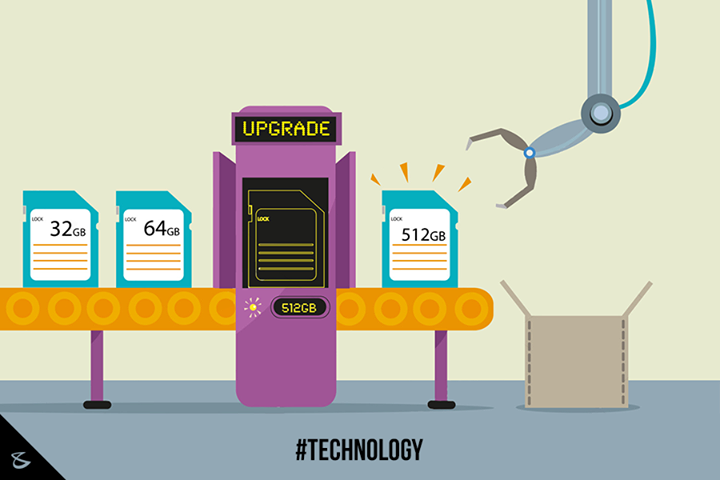 // Technology upgrade over the period of time //  #Business #Technology #Innovations