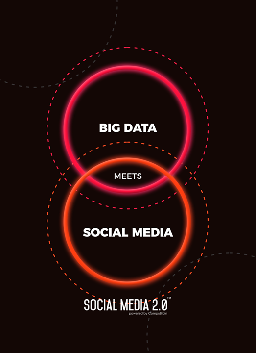 Big Data meets Social Media  #SearchEngineOptimization #SocialMedia2p0 #sm2p0 #contentstrategy #SocialMediaStrategy #DigitalStrategy #DigitalCampaigns #Business #Technology #Innovations