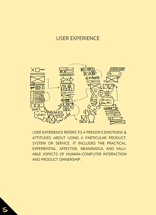 User experience design is a human-first way of designing products.   #CompuBrain #Business #Technology #Innovations #UX