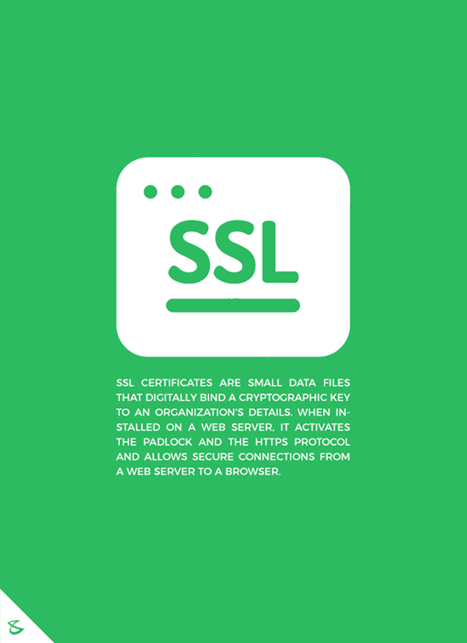 Did You Know  #CompuBrain #Business #Technology #Innovations  #DigitalMediaAgency #SSL #Ahmedabad #SSLCertificate