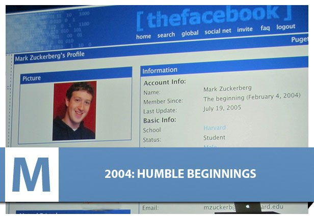"It feels like it's happening overnight, but Facebook has been marching toward an initial public offering (IPO) for almost eight years. Mark Zuckerberg created ""TheFacebook"" way back in 2004, nurturing it from dorm-room dream to Silicon Valley mega-success during that time, and along the way he repeatedly dodged questions of when the company would offer stock.  Actually, some very lucky people have been able to own a chunk of Facebook for a while now. Apart from major investors like Microsoft and Russia's Digital Sky — both of which invested substantially in the company over the years — Facebook employees have been able to buy and sell their stake in Facebook on secondary markets since 2009.  If buzz is any indication, that stake will soon be worth a lot. Facebook is said to be filing for its much-anticipated public offering on Wednesday this week, and estimates for how much the company will be worth once it's done are in the $100 billion range. That would make the social network about four times the value of Google at the time it went public in 2004 with a valuation at $23 billion. Source:- mashable.com"