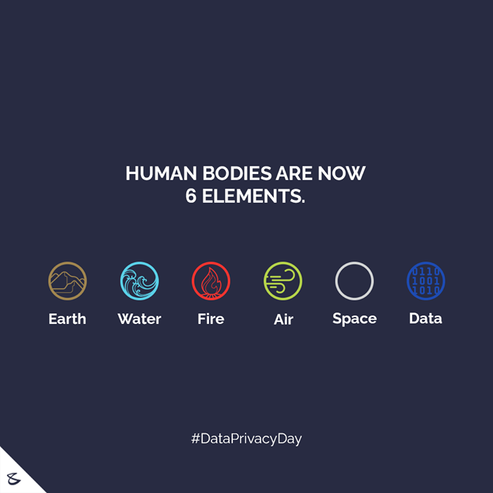 Human Bodies are now 6 elements.   #DataBeings #DataPrivacyDay #CompuBrain #Business #Technology #Innovation