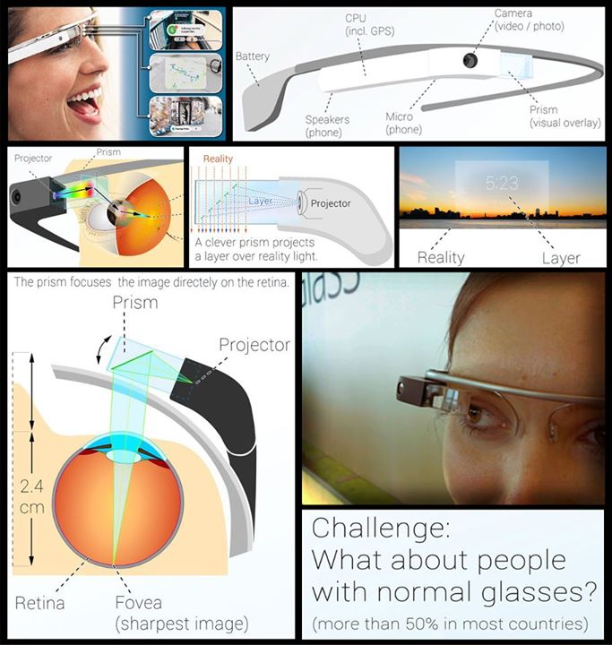 What is Google Glass & How it works..?  Google Glass is a wearable computer with a head-mounted display, with the mission of producing a mass-market ubiquitous computer. Google Glass displays information in a smartphone-like hands-free format, that can interact with the Internet via natural language voice commands.  Well, artist Martin Missfeldt created an infographic that explains the wonders of technology behind Google's technologically-enhanced glasses. At the heart of the tech that makes Google Glass tick are a mini projector and a semi-transparent prism which project an augmented reality layer of information directly to the user's retina.  We don't have a lot of the final details on specs just yet - but it is expected Google Glass to run modified Android.  Google is considering partnering with sunglass retailers such as Ray-Ban or Warby Parker, and may also open retail stores to allow customers to try on the device. The Explorer Edition cannot be used by people who wear prescription glasses, but Google has confirmed that Glass will eventually work with frames and lenses.