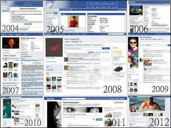 Changes in Facebook from 2004!
