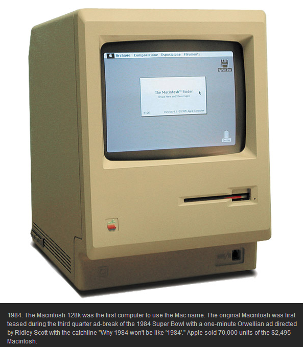 ... 30 Years of Mac: 10 Iconic Apple Macintosh Computers ...
