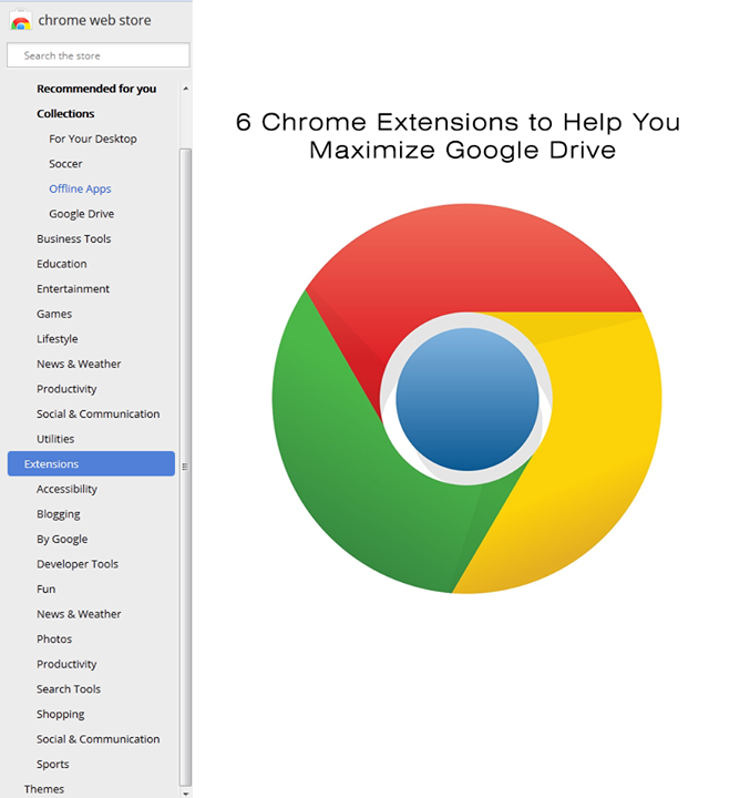6 Chrome Extensions to Help You Maximize Google Drive:  - Fogpad - Save to Google Drive - Save Text to Google Drive - Shortcuts for Google - Pixlr Editor - Black Menu