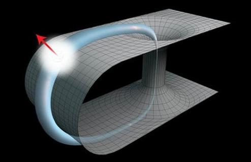 ... Scientists Have Simulated Time Travel With Photons ...  Space-time structure exhibiting closed paths in space (horizontal) and time (vertical). A quantum particle travels through a wormhole back in time and returns to the same location in space and time.  Read more : http://www.iflscience.com/physics/scientists-have-simulated-time-travel-photons