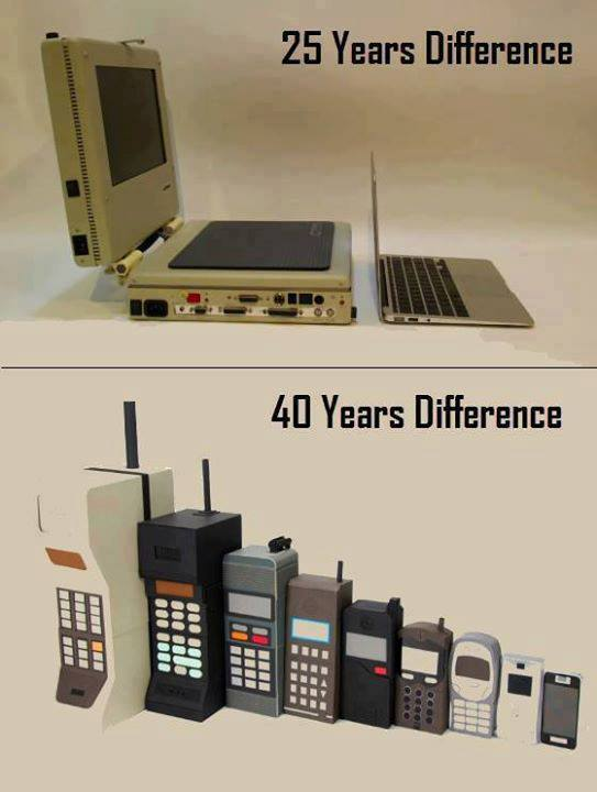 #Evolution #Technology