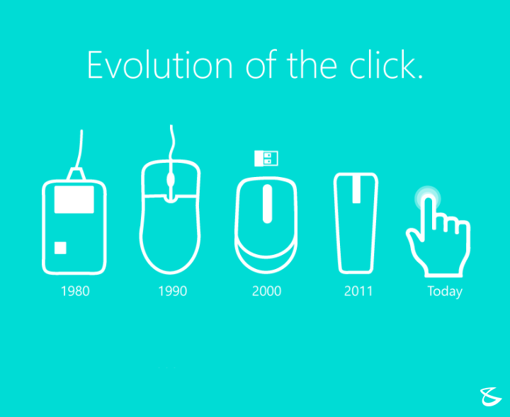 #Evolution of Click