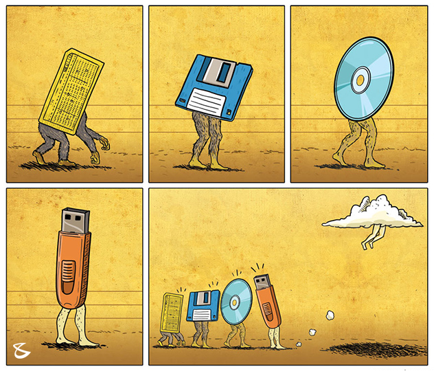The evolution.  #Business #Technology #Innovations