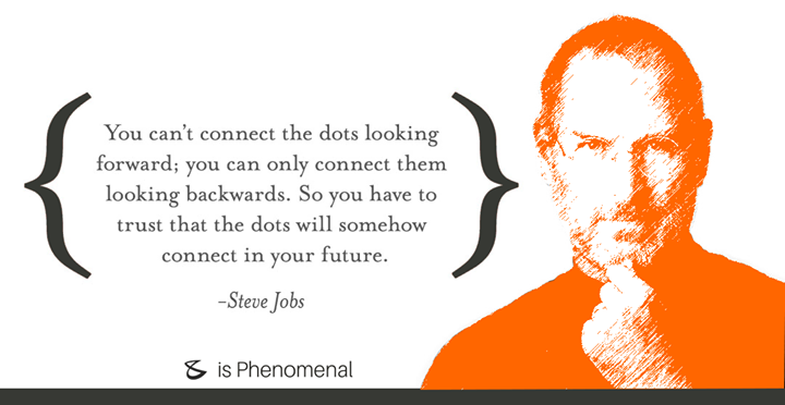 // #Connectingthedots #SteveJobs //  #Business #Technology #Innovations