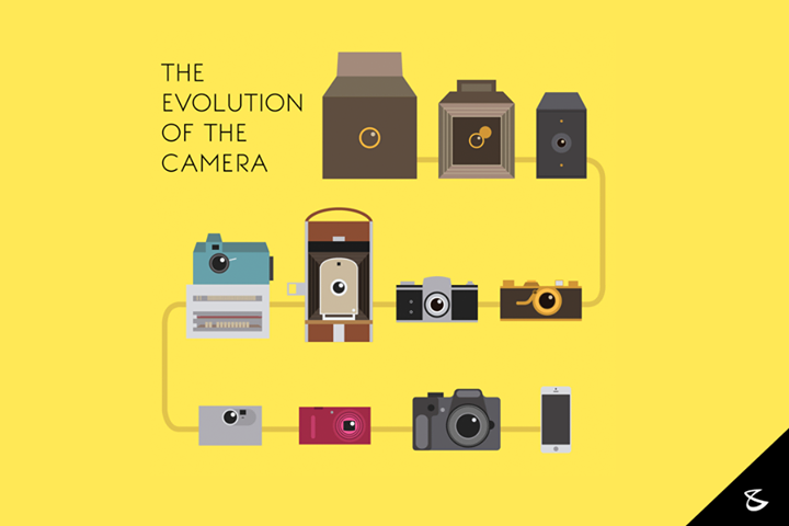 #Business #Technology #Innovations #Camera