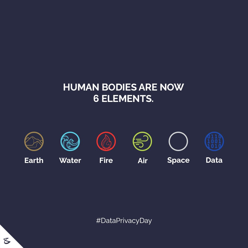 Human Bodies are now 6 elements.   #DataBeings #DataPrivacyDay #CompuBrain #Business #Technology #Innovation https://t.co/Nmo5cXx0Li