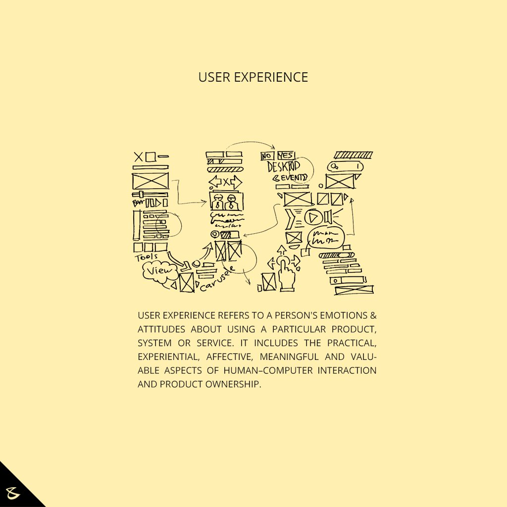 User experience design is a human-first way of designing products.  #CompuBrain #Business #Technology #Innovations #UX https://t.co/KbPZUmkIIM